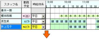 日別・スタッフ別計画で標準の勤務時間帯の延長・短縮が自由に調整可能