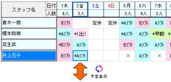 シフト計画での延長/短縮された勤務時間帯の表現